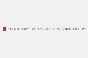 2010 General Election result in Lanark & Hamilton East